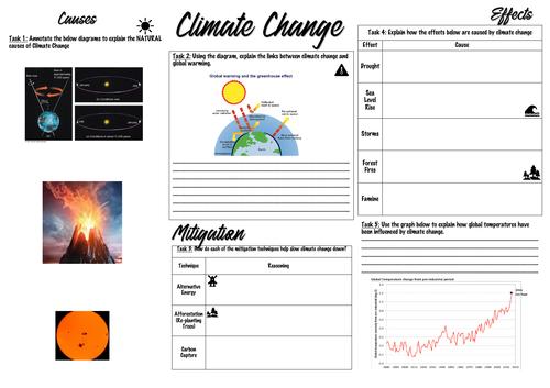 GCSE Climate Change Revision