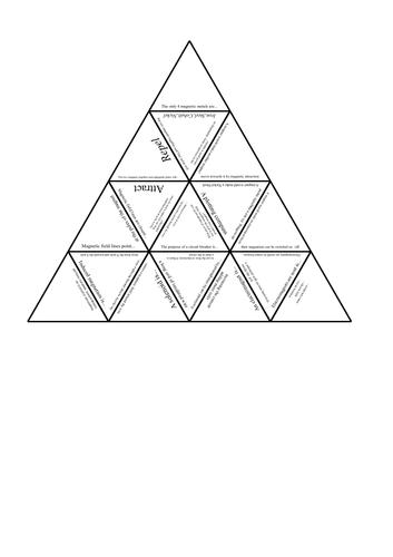 AQA Physics Trilogy Electromagnets Revision puzzle foundation