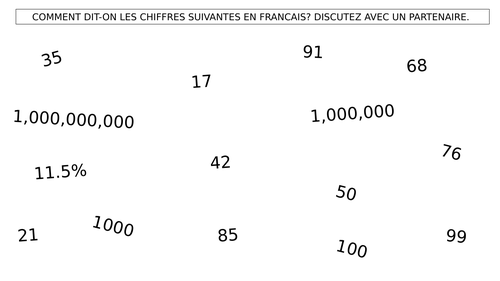 A Level French - Using Statistics - Full Lesson and Handout