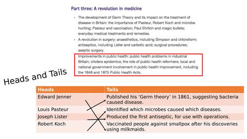 John Snow and Cholera