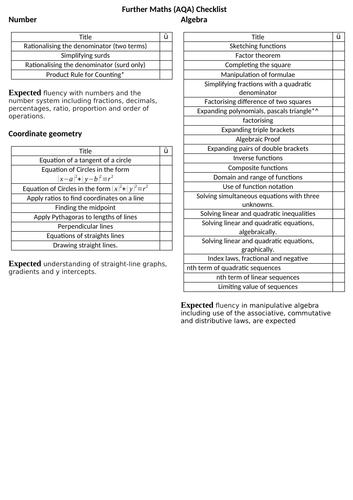 AQA Level 2 Further Maths (new Spec) Revision Checklist