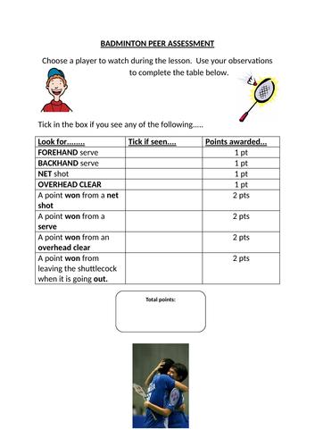 KS3 Badminton peer assessment point scoring game
