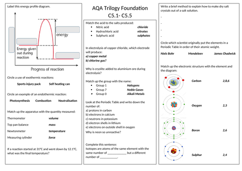 Chemistry Paper 1 revision for AQA Trilogy Foundation