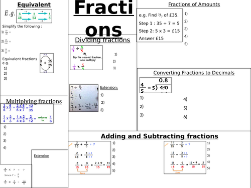 Fractions (ALL) GCSE Foundation Revision