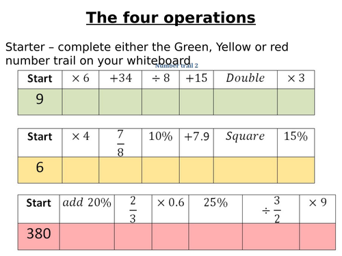 Four Operations for GCSE Revision