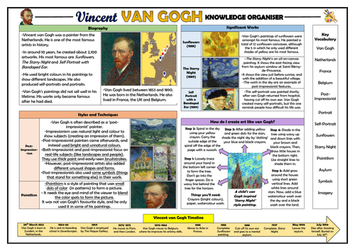 Vincent van Gogh KS1 Knowledge Organiser!