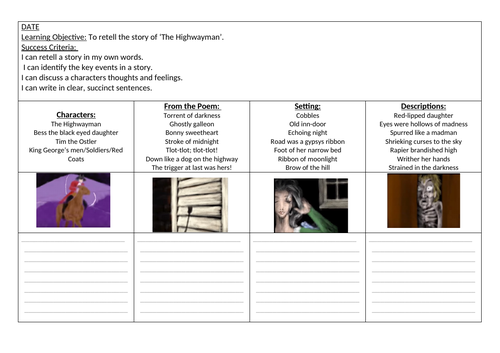 The Highwayman Storyboard and Word bank