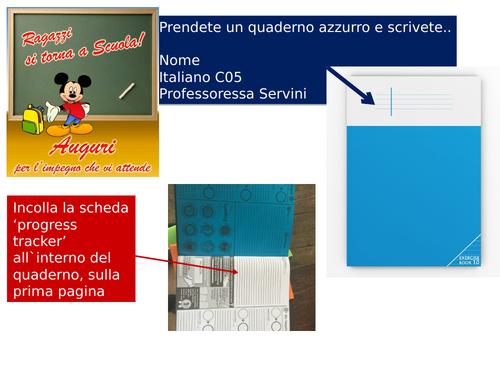 Module 1 Who Am I - GCSE Italian (Edexcel)