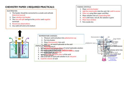 AQA GCSE CHEMISTRY: REQUIRED PRACTICALS PAPER 1