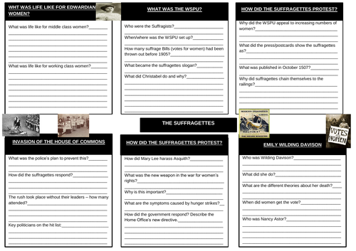 KS3 History Suffragettes Knowledge Organiser