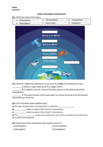 Distance Learning | Layers of the Atmosphere - Worksheet