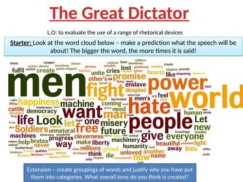 Persuasive Speech - The Great Dictator
