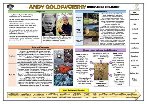 Andy Goldsworthy Knowledge Organiser!