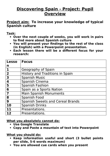 Discover Spain Project