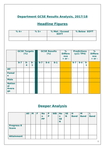 GCSE results analysis department template