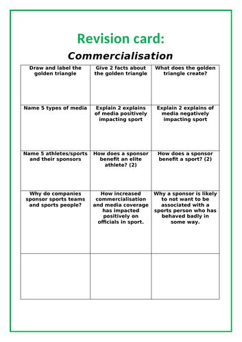 Commercialisation GCSE PE revision card