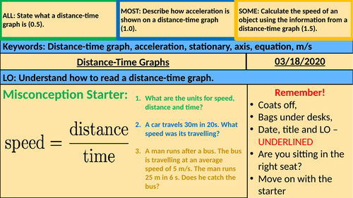 Distance - Time Graphs