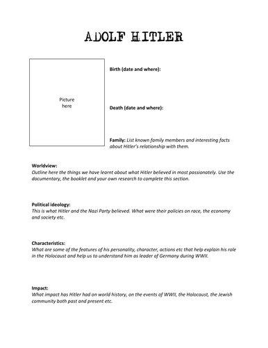 Distance Learning: Mini Bio Task - Adolf Hitler