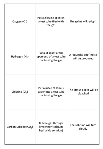 GCSE Chemistry Tests for Gases Matching Card Revision Game