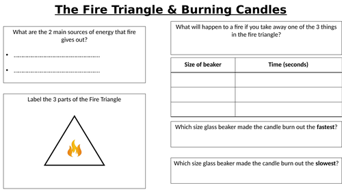 The Fire Triangle - Worksheet