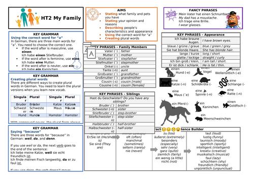 KS3 Y7 German Knowledge Organiser (KO) - My Family