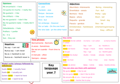Year 7 Language end of year revision mat