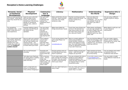 Nursery and Reception home learning challenges - Covid-19