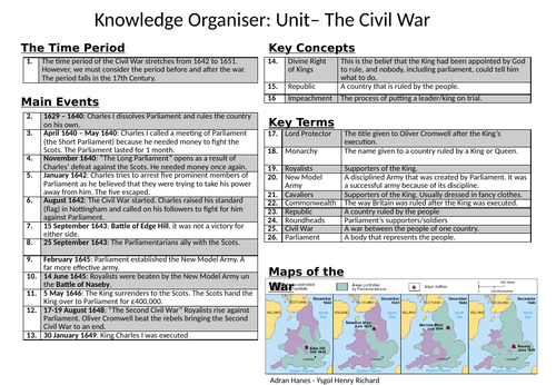 English Civil War Knowledge Organiser - FREE