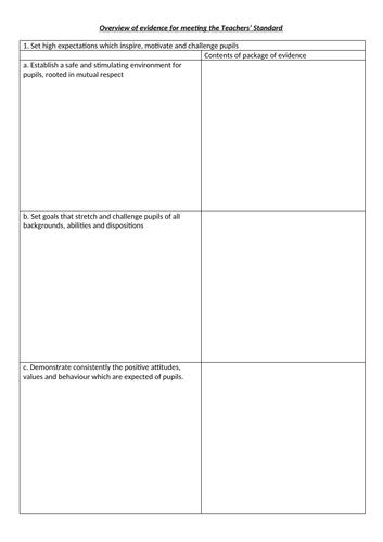 Overview of Teachers' Standards