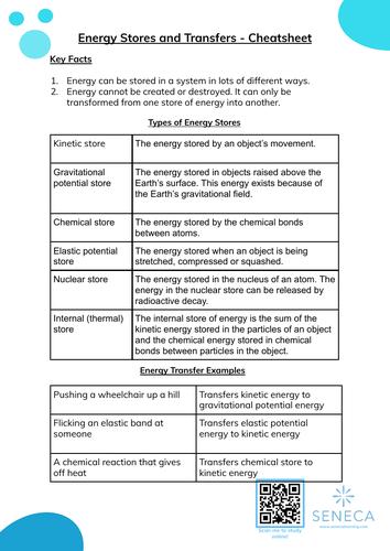 Energy Stores Worksheet & Cheatsheet for GCSE Physics