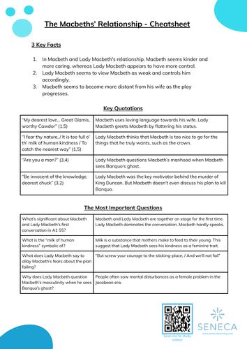 Relationship Between Macbeth and Lady Macbeth Worksheet & Cheatsheet for GCSE English
