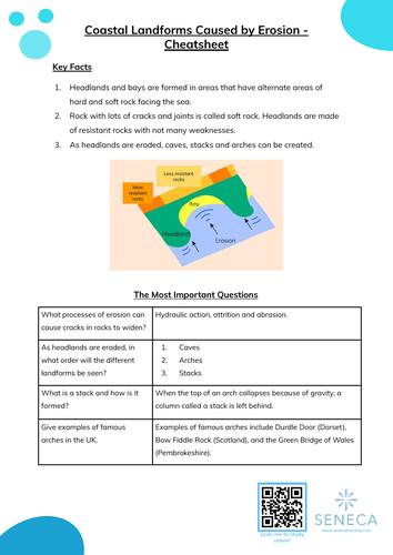 Landforms Caused by Erosion Worksheet & Cheatsheet for GCSE Geography