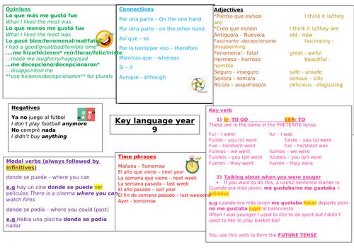 Language mat year 9