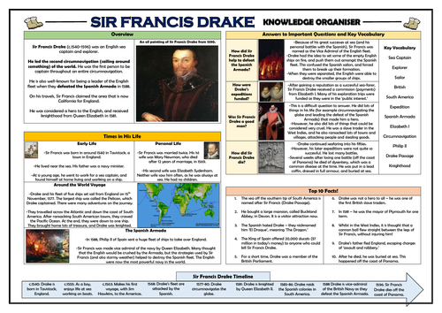 Sir Francis Drake Knowledge Organiser!