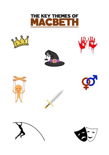Macbeth: Themes Workbook