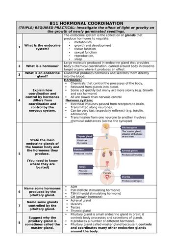 AQA Biology Paper 2 Q&A