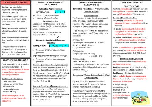 AQA A-LEVEL BIOLOGY - Populations & Evolution Revision