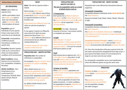 AQA A-LEVEL BIOLOGY - Populations & Ecosystems