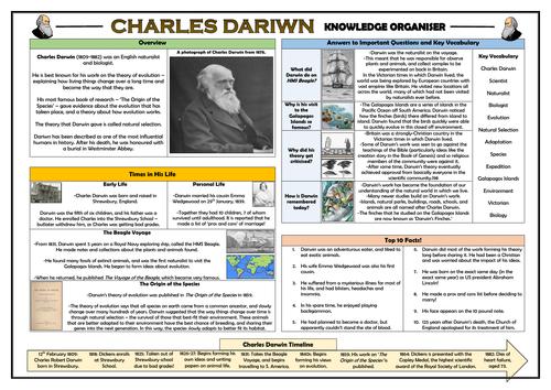 Charles Darwin Knowledge Organiser!