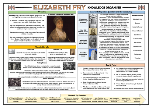 Elizabeth Fry Knowledge Organiser!