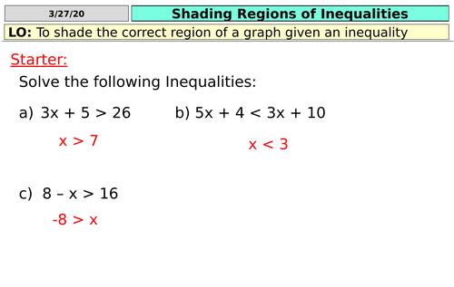 Regions of Inequalities