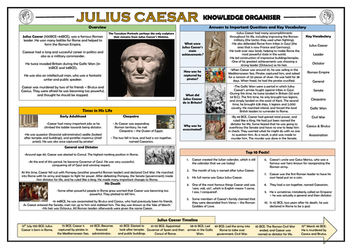 Julius Caesar Knowledge Organiser!