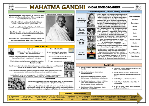 Mahatma Gandhi Knowledge Organiser!
