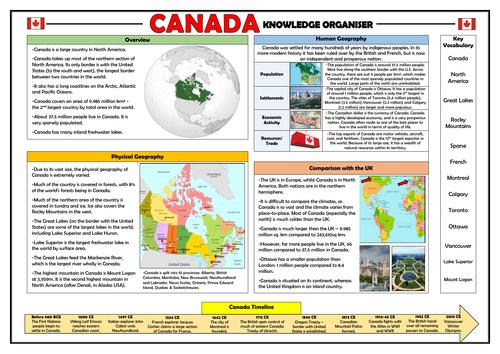 Canada Knowledge Organiser!