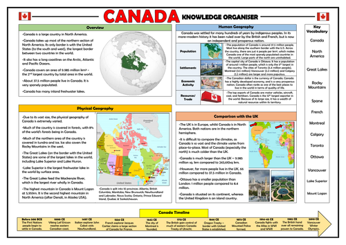 Canada Knowledge Organiser - KS2 Geography Place Knowledge!