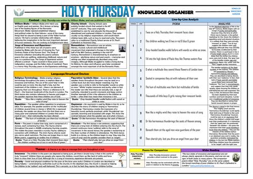 Holy Thursday - Songs of Innocence - Knowledge Organiser!