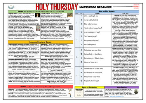 Holy Thursday - Songs of Experience - Knowledge Organiser!
