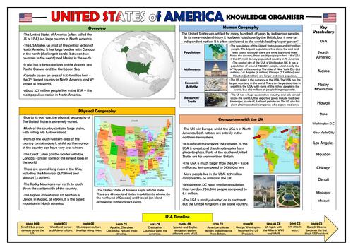 United States of America Knowledge Organiser!