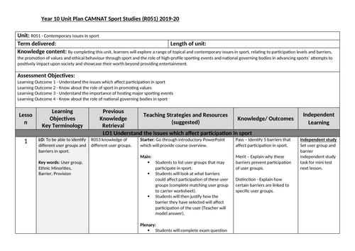 OCR Sports Studies - R051 Unit Plan