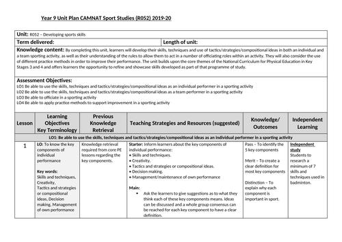 OCR Sports Studies - R052 Unit Plan